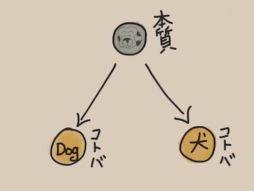 IU-Connect-34