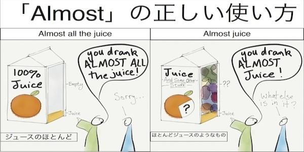 日本人がよく間違える almost の正しい使い方