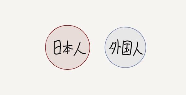 日本人と外国人という考え方